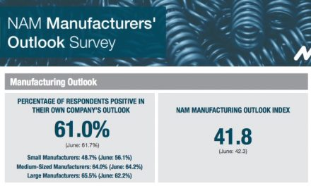 2016 Manufacturers' Outlook Survey – Third Quarter