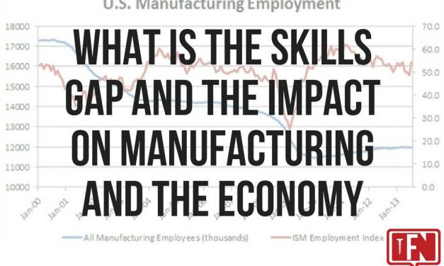 What is the Skills Gap and The Impact on Manufacturing and the Economy