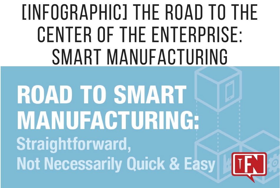 [Infographic] The Road to the Center of the Enterprise: Smart Manufacturing