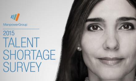 2015 Talent Shortage Survey