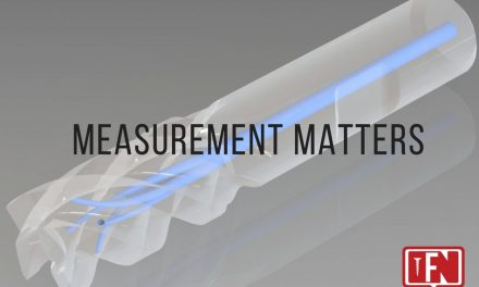 Measurement Matters
