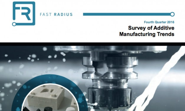Survey of Additive Manufacturing Trends