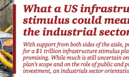 What a US Infrastructure Stimulus Could Mean for the Industrial Sector