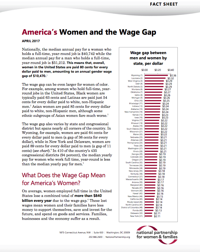 America's Women and the Wage Gap