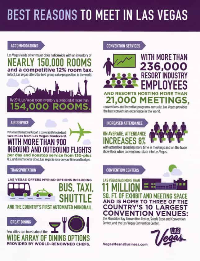 Best Reasons to Meet in Las Vegas
