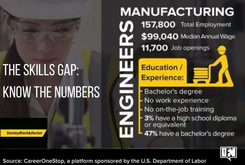The Skills Gap: Know the Numbers