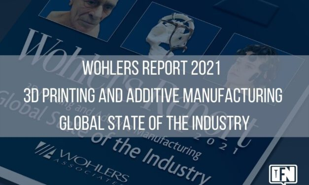 Wohlers Report 2021 | 3D Printing and Additive Manufacturing Global State of the Industry