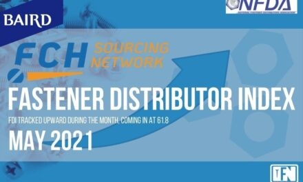 FASTENER DISTRIBUTOR INDEX (FDI) | MAY 2021